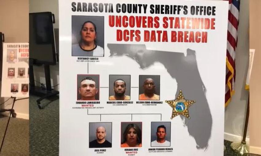 La Oficina del Alguacil del Condado de Sarasota presentó cargos a 7 personas de Miami en una red de fraude y robo de identidad