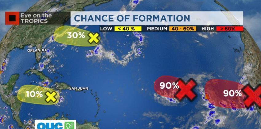 Centro Nacional de Huracanes vigila 4 posibles tormentas en el Atlántico